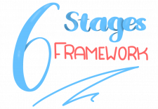 Six Stages Diversity Framework